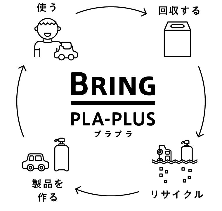 BRING PLA-PLUS