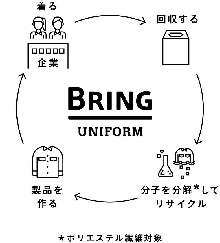 BRING UNIFORM